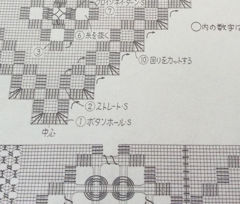 ハーダンガー刺繍の図案