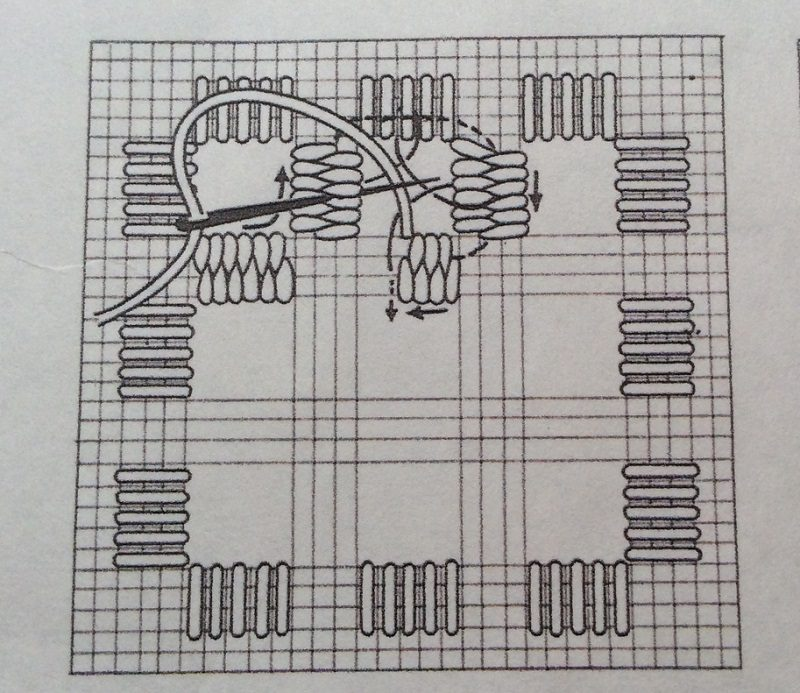 ウーブンバーループステッチ図