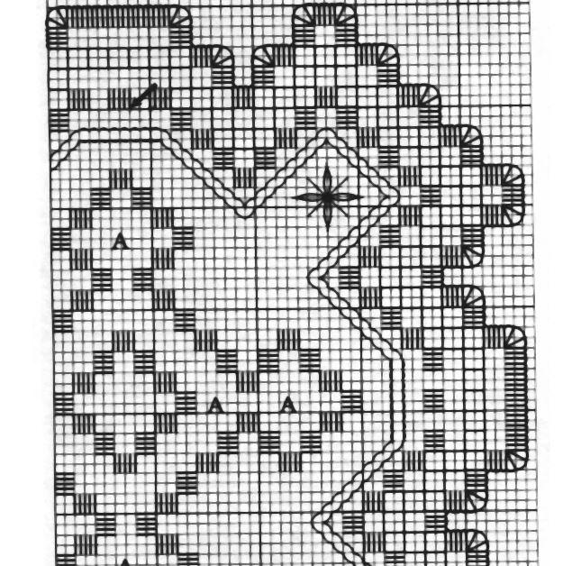 ハーダンガー刺繍無料図案